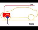 什麼是驅動方式?FF、FR、MR、RR、4WD(AWD)的構造差異與優缺點比較!